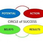 circle-of-success